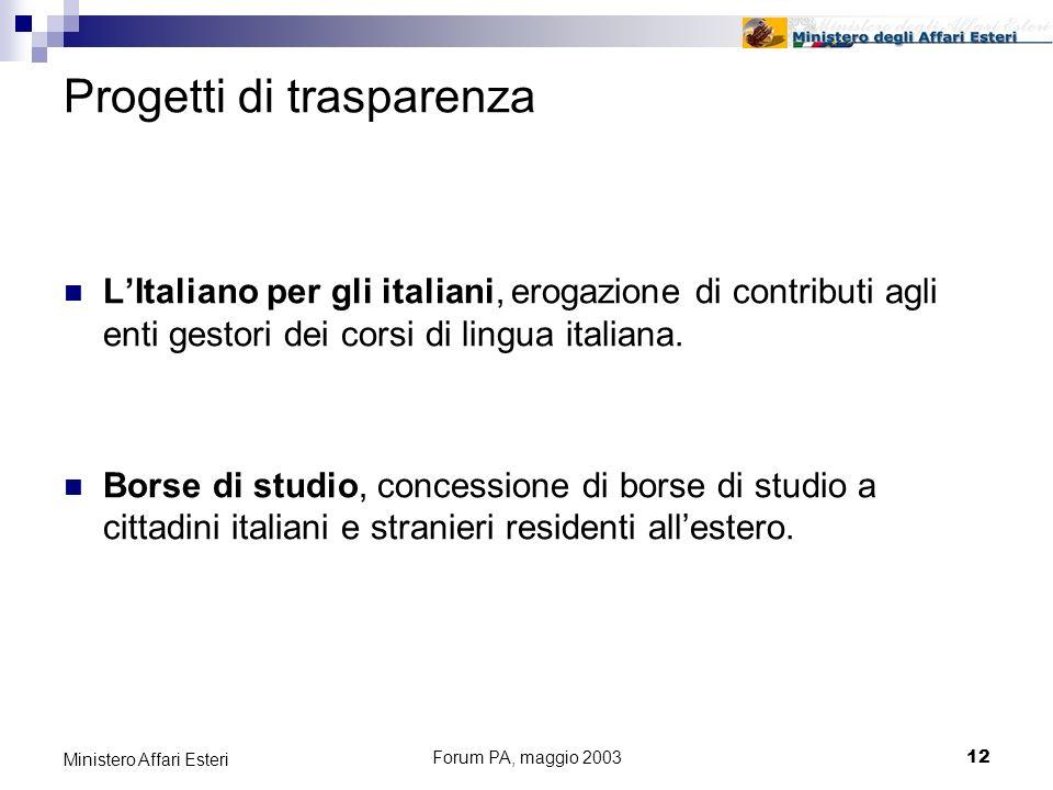 Forum PA, maggio 200312 Ministero Affari Esteri Progetti di trasparenza LItaliano per gli italiani, erogazione di contributi agli enti gestori dei corsi di lingua italiana.