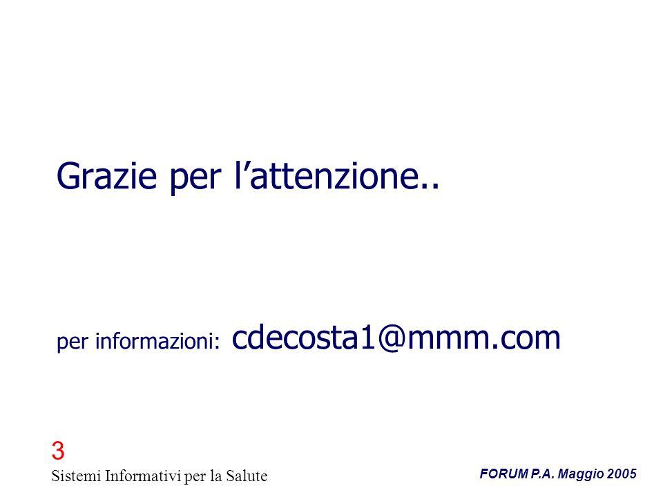 3 Sistemi Informativi per la Salute FORUM P.A. Maggio 2005 Grazie per lattenzione..