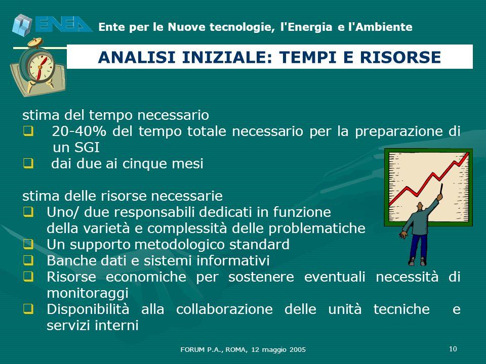 Ente per le Nuove tecnologie, l'Energia e l'Ambiente FORUM P.A., ROMA, 12 maggio 2005 10 ANALISI INIZIALE: TEMPI E RISORSE stima del tempo necessario