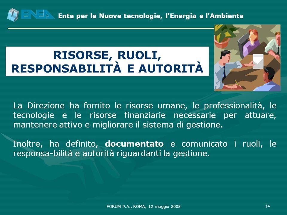 Ente per le Nuove tecnologie, l'Energia e l'Ambiente FORUM P.A., ROMA, 12 maggio 2005 14 RISORSE, RUOLI, RESPONSABILITÀ E AUTORITÀ La Direzione ha for