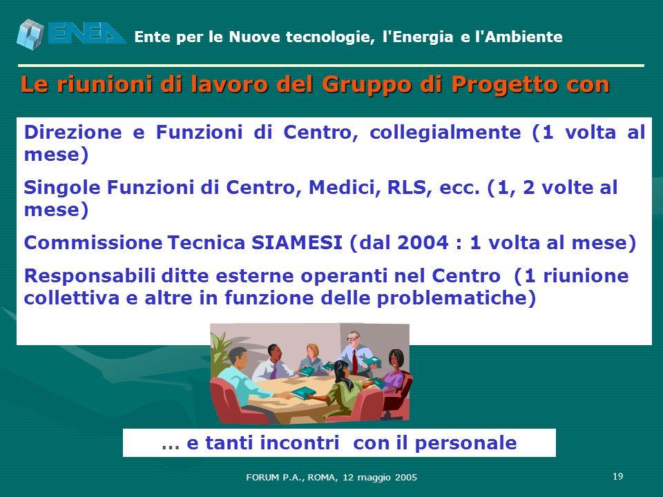 Ente per le Nuove tecnologie, l'Energia e l'Ambiente FORUM P.A., ROMA, 12 maggio 2005 19 Le riunioni di lavoro del Gruppo di Progetto con Direzione e