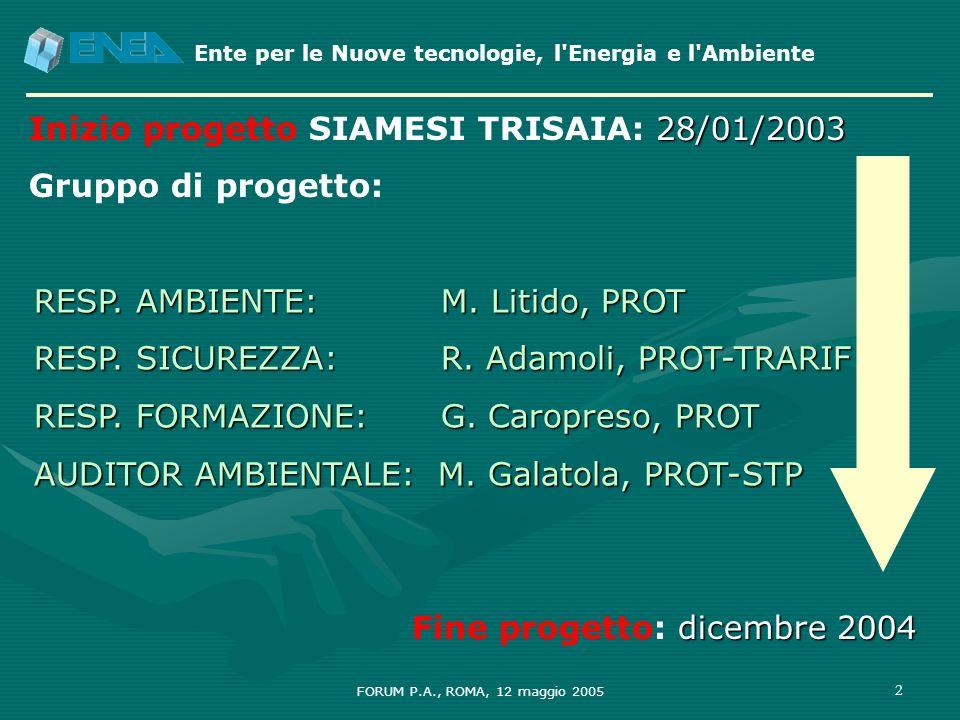 Ente per le Nuove tecnologie, l'Energia e l'Ambiente FORUM P.A., ROMA, 12 maggio 2005 2 28/01/2003 Inizio progetto SIAMESI TRISAIA: 28/01/2003 Gruppo