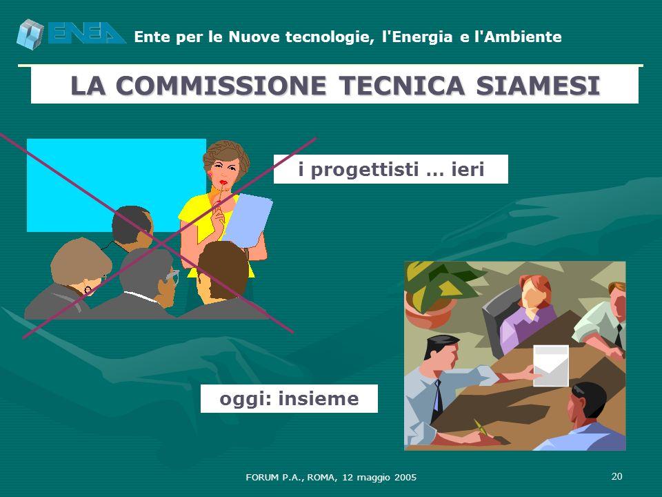 Ente per le Nuove tecnologie, l'Energia e l'Ambiente FORUM P.A., ROMA, 12 maggio 2005 20 LA COMMISSIONE TECNICA SIAMESI i progettisti … ieri oggi: ins