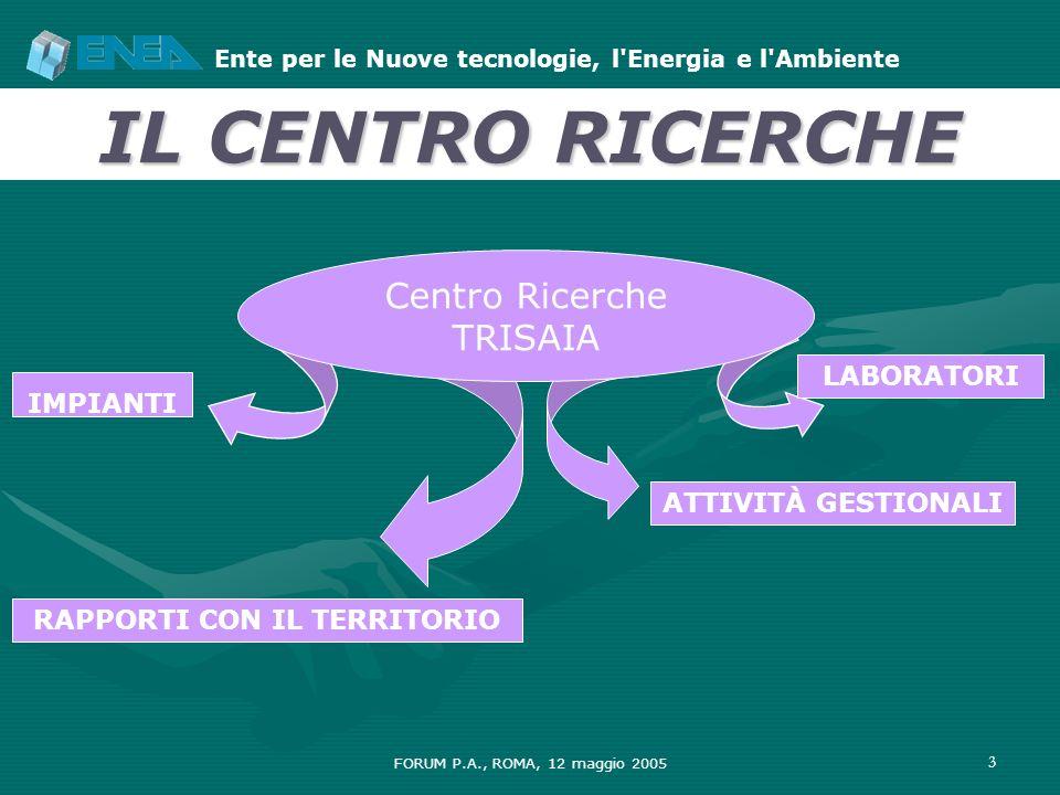 Ente per le Nuove tecnologie, l'Energia e l'Ambiente FORUM P.A., ROMA, 12 maggio 2005 3 Centro Ricerche TRISAIA ATTIVITÀ GESTIONALI LABORATORI IMPIANT