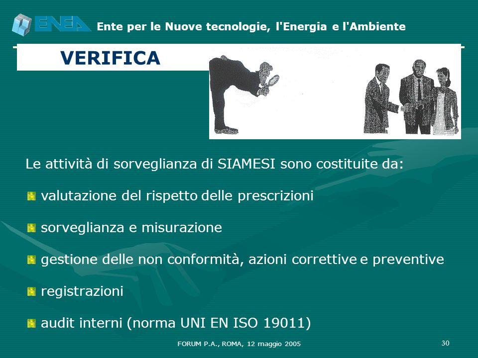 Ente per le Nuove tecnologie, l'Energia e l'Ambiente FORUM P.A., ROMA, 12 maggio 2005 30 VERIFICA Le attività di sorveglianza di SIAMESI sono costitui