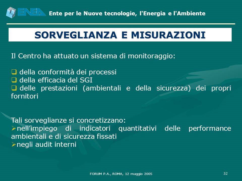 Ente per le Nuove tecnologie, l'Energia e l'Ambiente FORUM P.A., ROMA, 12 maggio 2005 32 Il Centro ha attuato un sistema di monitoraggio: della confor