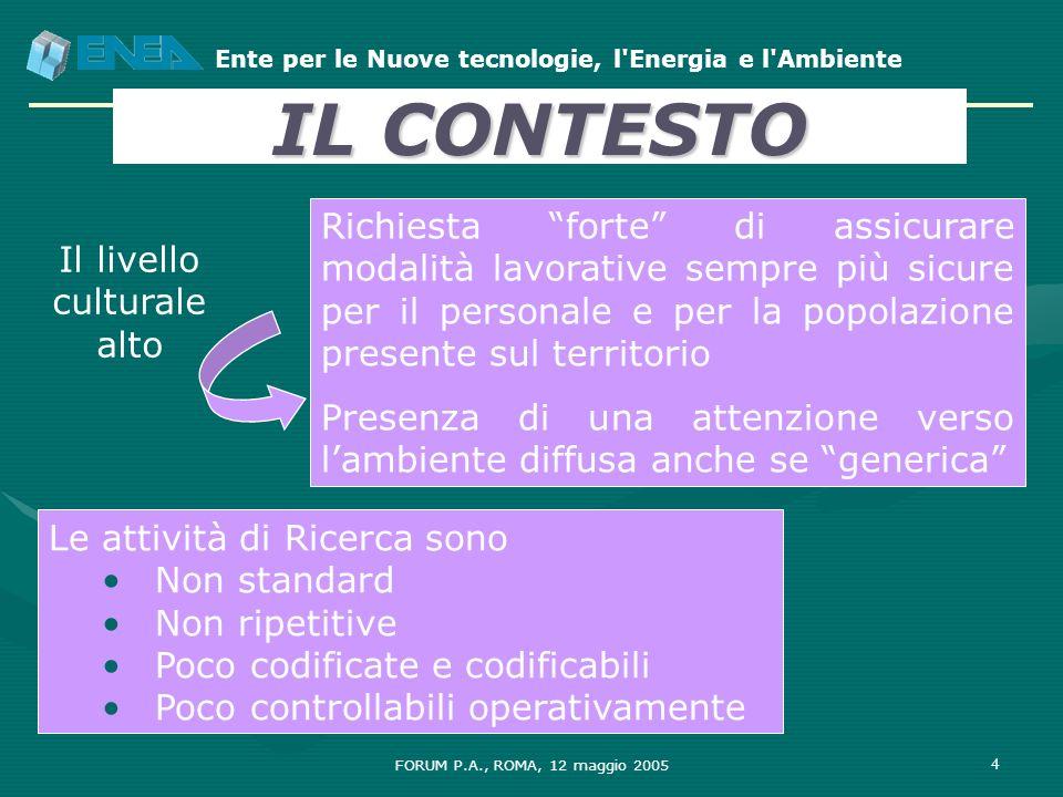 Ente per le Nuove tecnologie, l'Energia e l'Ambiente FORUM P.A., ROMA, 12 maggio 2005 4 Le attività di Ricerca sono Non standard Non ripetitive Poco c