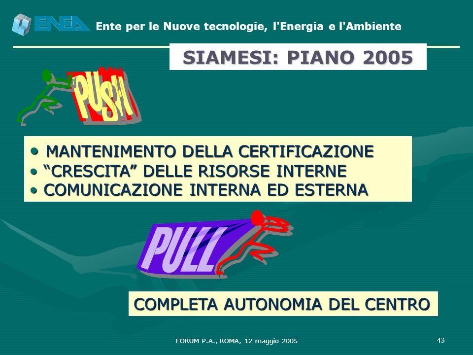 Ente per le Nuove tecnologie, l'Energia e l'Ambiente FORUM P.A., ROMA, 12 maggio 2005 43 MANTENIMENTO DELLA CERTIFICAZIONE MANTENIMENTO DELLA CERTIFIC