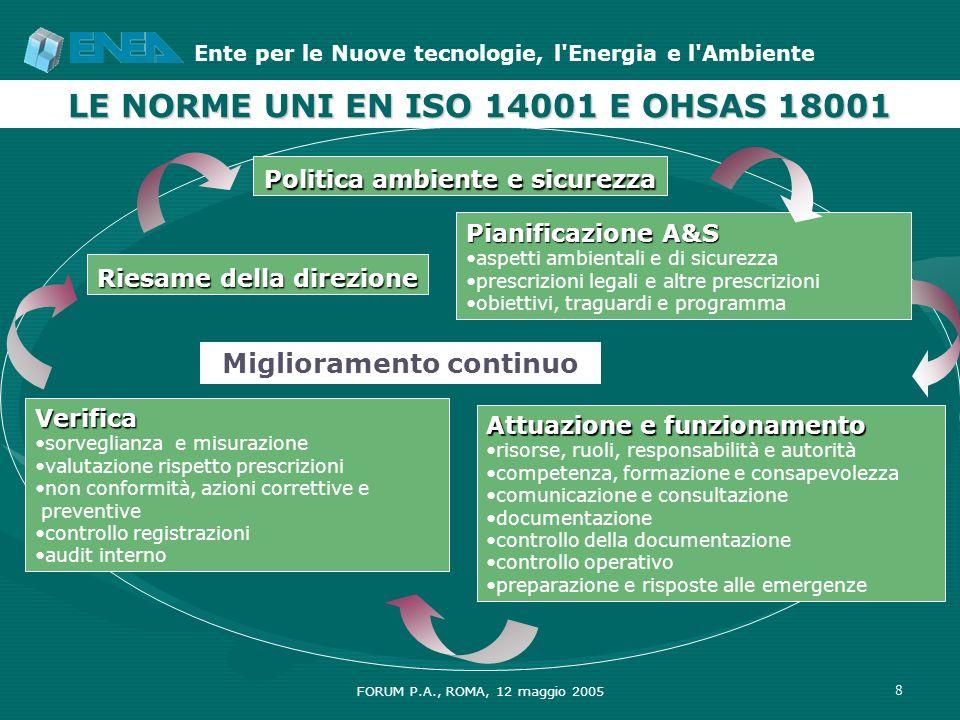 Ente per le Nuove tecnologie, l'Energia e l'Ambiente FORUM P.A., ROMA, 12 maggio 2005 8 LE NORME UNI EN ISO 14001 E OHSAS 18001 Politica ambiente e si