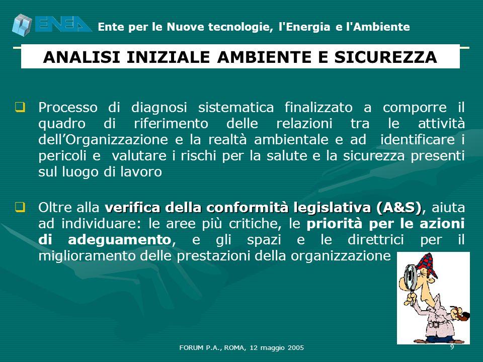 Ente per le Nuove tecnologie, l'Energia e l'Ambiente FORUM P.A., ROMA, 12 maggio 2005 9 ANALISI INIZIALE AMBIENTE E SICUREZZA Processo di diagnosi sis