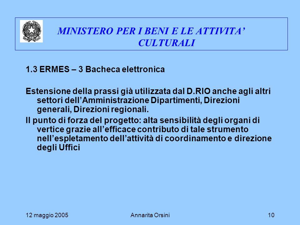 12 maggio 2005Annarita Orsini10 MINISTERO PER I BENI E LE ATTIVITA CULTURALI 1.3 ERMES – 3 Bacheca elettronica Estensione della prassi già utilizzata