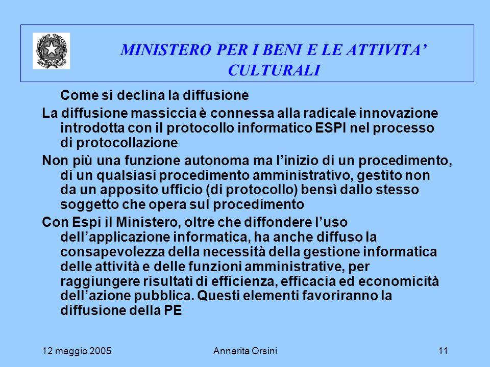 12 maggio 2005Annarita Orsini11 MINISTERO PER I BENI E LE ATTIVITA CULTURALI Come si declina la diffusione La diffusione massiccia è connessa alla rad