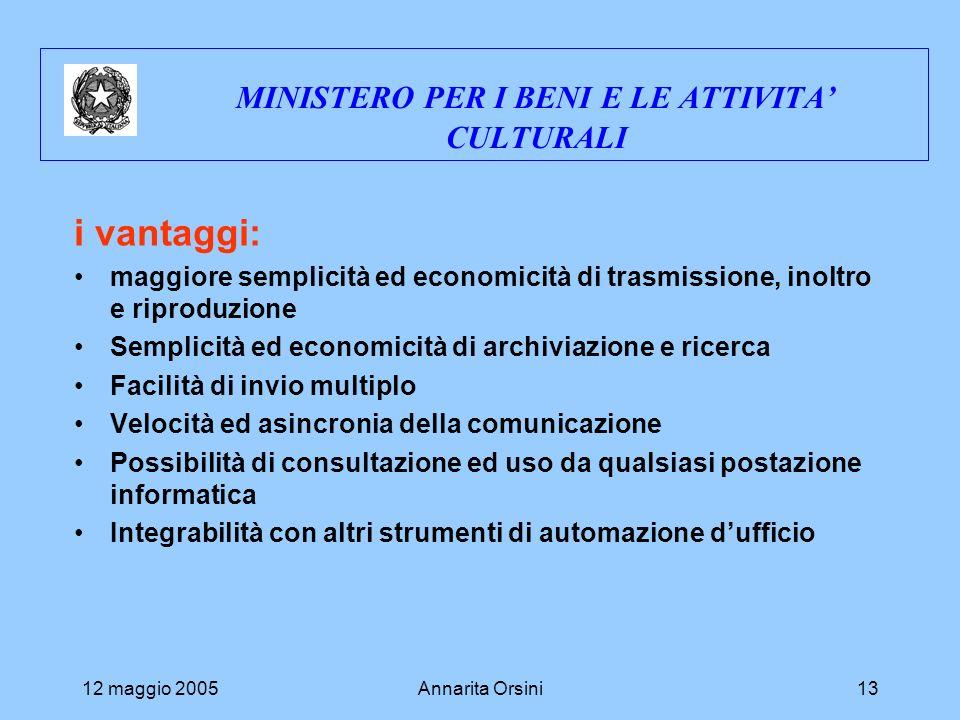 12 maggio 2005Annarita Orsini13 MINISTERO PER I BENI E LE ATTIVITA CULTURALI i vantaggi: maggiore semplicità ed economicità di trasmissione, inoltro e