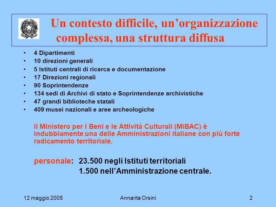12 maggio 2005Annarita Orsini2 Un contesto difficile, unorganizzazione complessa, una struttura diffusa 4 Dipartimenti 10 direzioni generali 5 Istitut