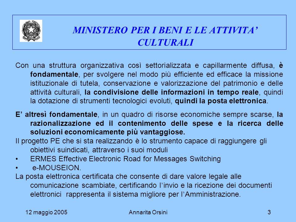 12 maggio 2005Annarita Orsini14 MINISTERO PER I BENI E LE ATTIVITA CULTURALI i risparmi: Riduzione dei costi prevista in un anno Min.