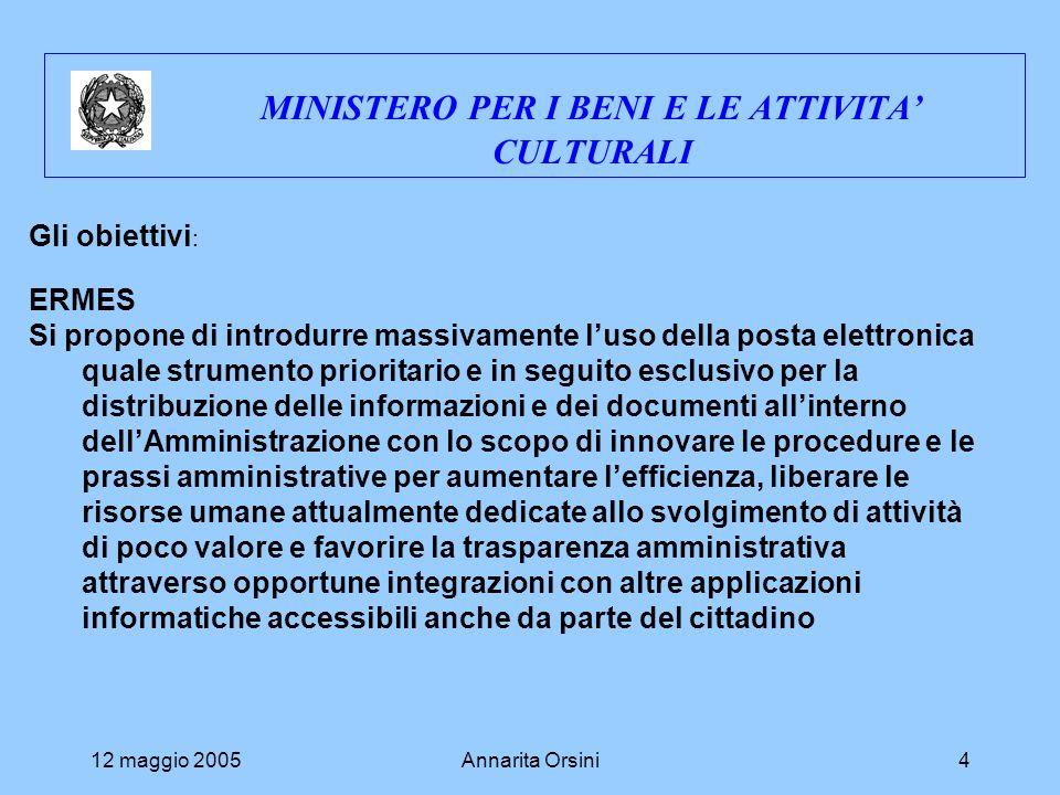 12 maggio 2005Annarita Orsini4 MINISTERO PER I BENI E LE ATTIVITA CULTURALI Gli obiettivi : ERMES Si propone di introdurre massivamente luso della pos