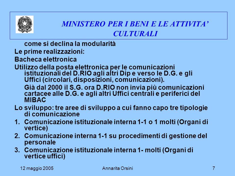 12 maggio 2005Annarita Orsini8 MINISTERO PER I BENI E LE ATTIVITA CULTURALI I Moduli: 1.1 ERMES- 1 CoVer Utilizzo esclusivo della PE nello scambio di comunicazioni ufficiali tra vertici dellAmministrazione (C.D., D.G.