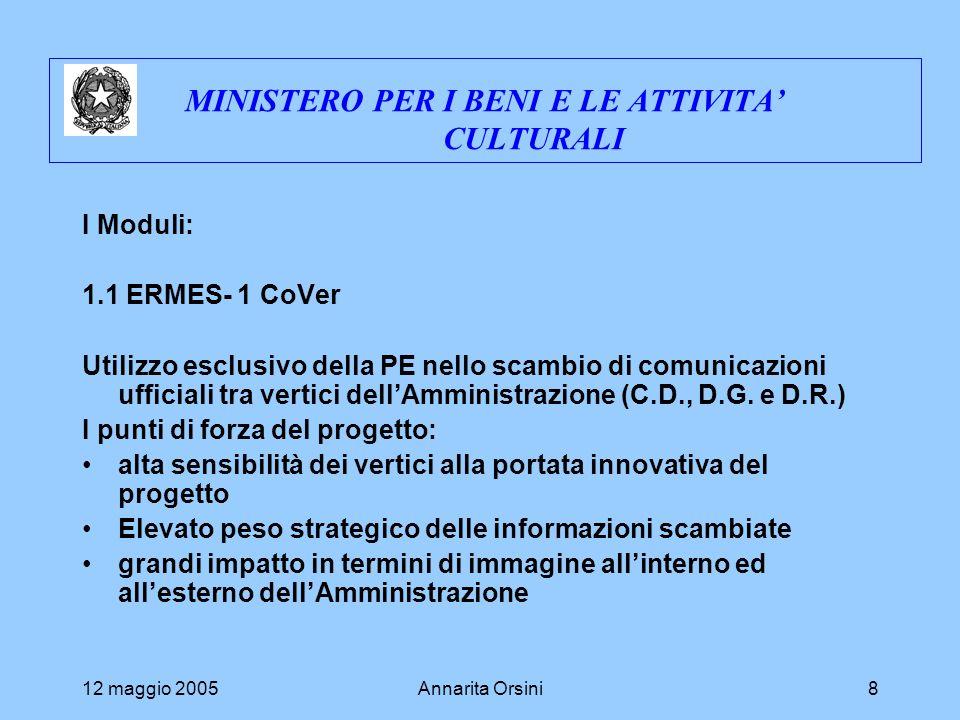 12 maggio 2005Annarita Orsini8 MINISTERO PER I BENI E LE ATTIVITA CULTURALI I Moduli: 1.1 ERMES- 1 CoVer Utilizzo esclusivo della PE nello scambio di