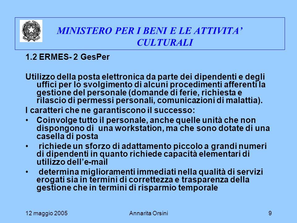 12 maggio 2005Annarita Orsini10 MINISTERO PER I BENI E LE ATTIVITA CULTURALI 1.3 ERMES – 3 Bacheca elettronica Estensione della prassi già utilizzata dal D.RIO anche agli altri settori dellAmministrazione Dipartimenti, Direzioni generali, Direzioni regionali.
