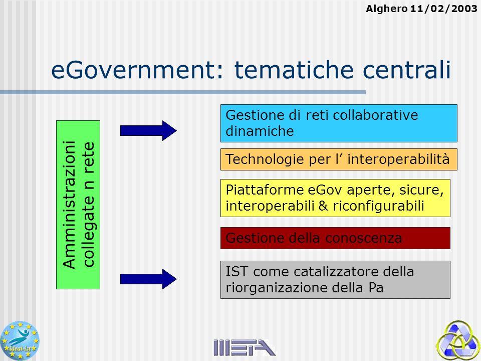 Alghero 11/02/2003 eGovernment: tematiche centrali Gestione di reti collaborative dinamiche Technologie per l interoperabilità Piattaforme eGov aperte, sicure, interoperabili & riconfigurabili Gestione della conoscenza IST come catalizzatore della riorganizazione della Pa Amministrazioni collegate n rete