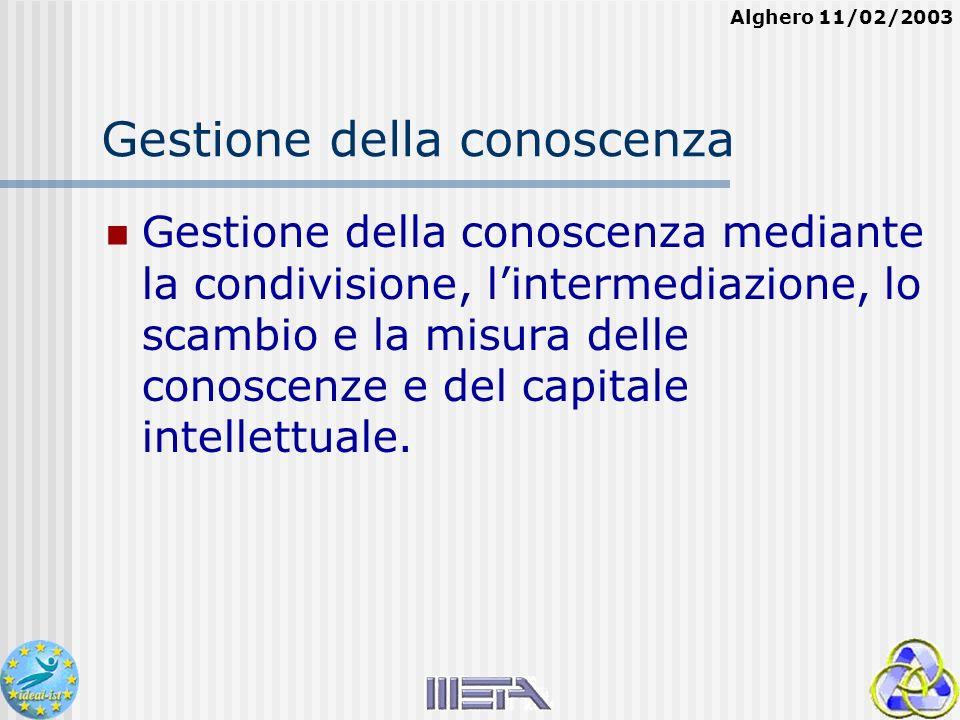 Alghero 11/02/2003 Gestione della conoscenza Gestione della conoscenza mediante la condivisione, lintermediazione, lo scambio e la misura delle conoscenze e del capitale intellettuale.
