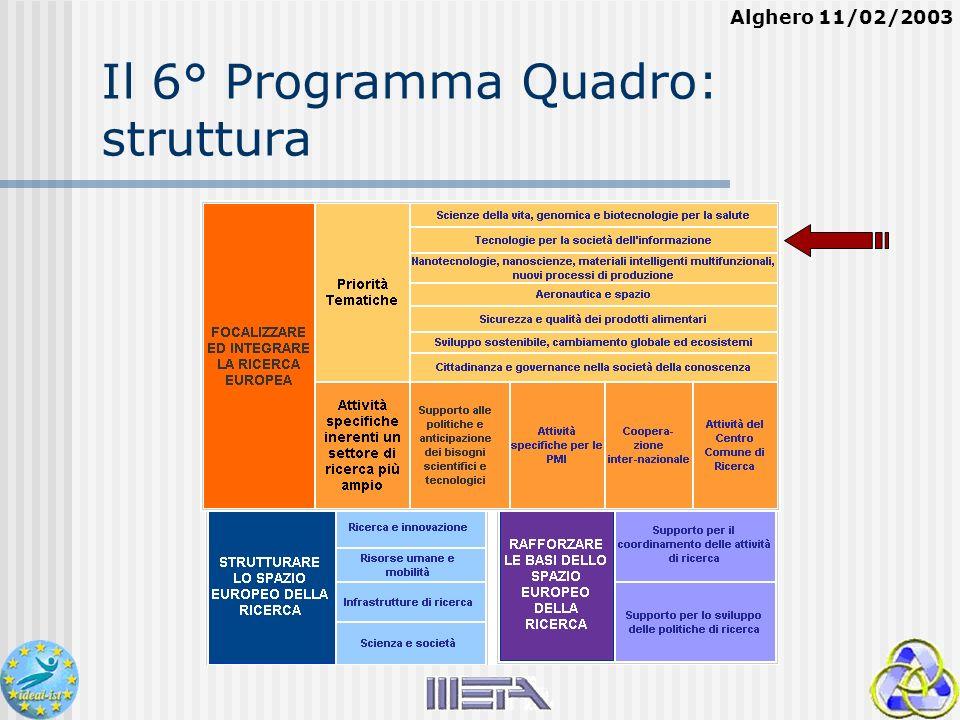 Alghero 11/02/2003 Il 6° Programma Quadro: struttura