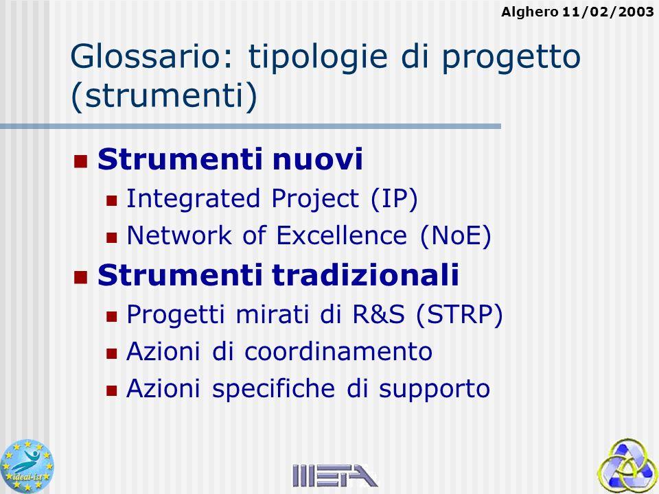 Alghero 11/02/2003 Glossario: tipologie di progetto (strumenti) Strumenti nuovi Integrated Project (IP) Network of Excellence (NoE) Strumenti tradizionali Progetti mirati di R&S (STRP) Azioni di coordinamento Azioni specifiche di supporto