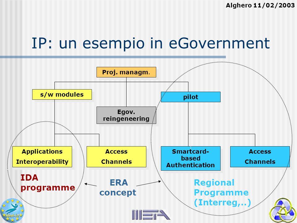 Alghero 11/02/2003 IP: un esempio in eGovernment Proj.