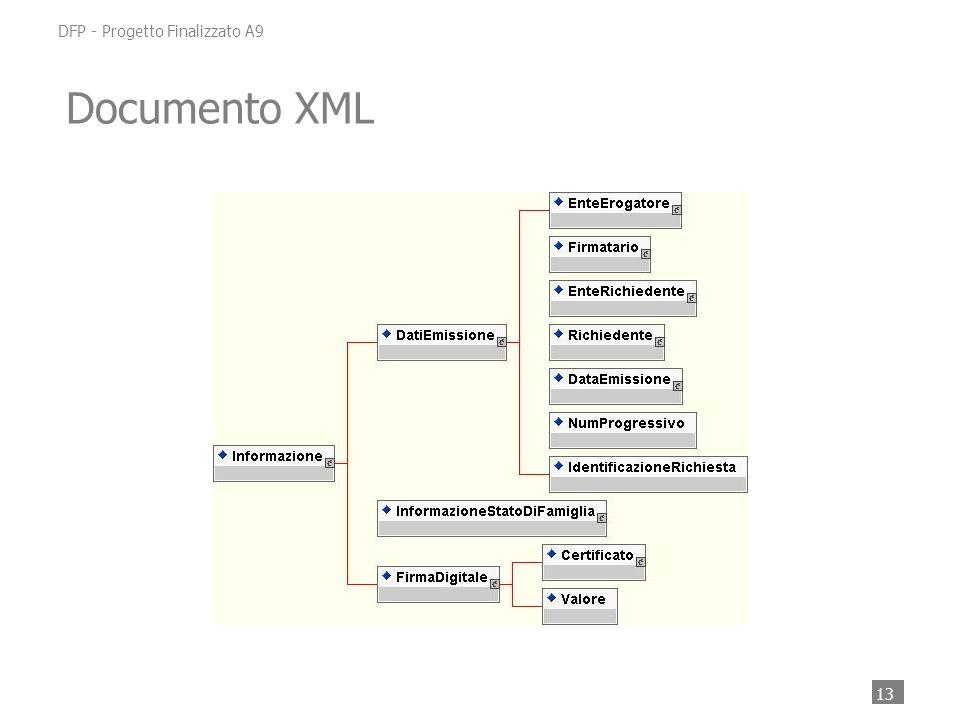 13 DFP - Progetto Finalizzato A9 Documento XML