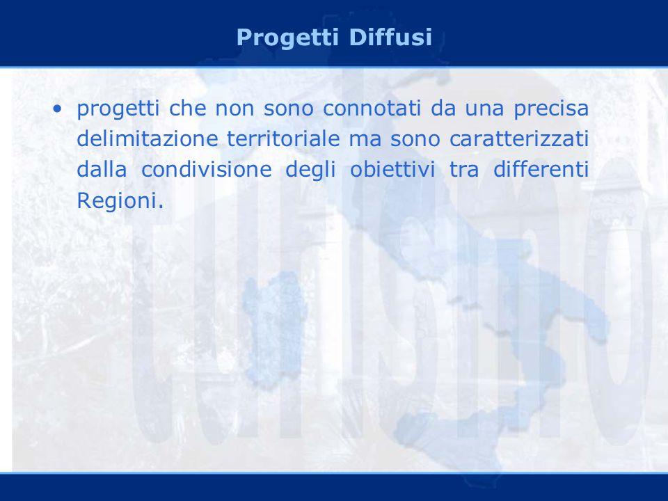 Progetti Diffusi progetti che non sono connotati da una precisa delimitazione territoriale ma sono caratterizzati dalla condivisione degli obiettivi tra differenti Regioni.