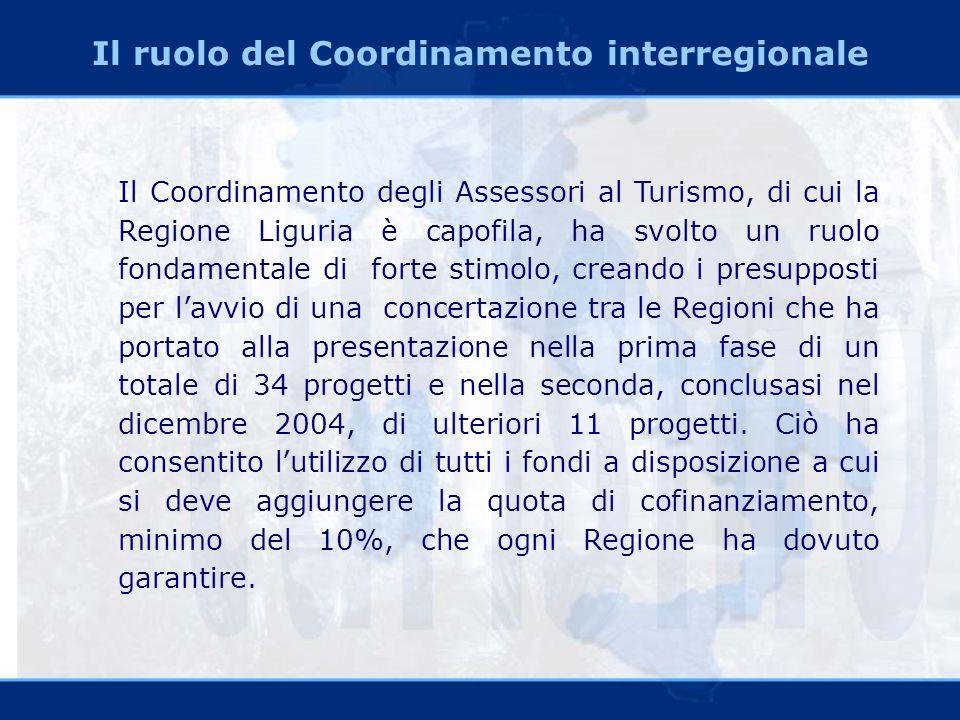 Il ruolo del Coordinamento interregionale Il Coordinamento degli Assessori al Turismo, di cui la Regione Liguria è capofila, ha svolto un ruolo fondamentale di forte stimolo, creando i presupposti per lavvio di una concertazione tra le Regioni che ha portato alla presentazione nella prima fase di un totale di 34 progetti e nella seconda, conclusasi nel dicembre 2004, di ulteriori 11 progetti.