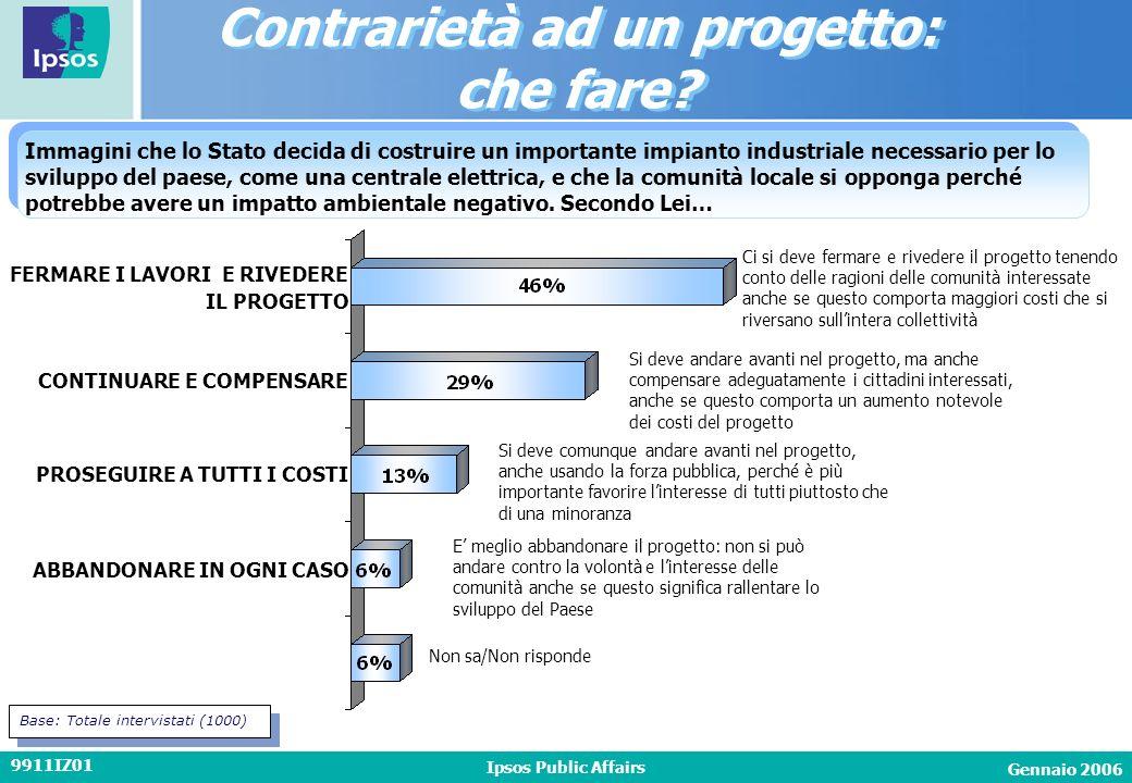Gennaio 2006 Ipsos Public Affairs 9911IZ01 Immagini che lo Stato decida di costruire un importante impianto industriale necessario per lo sviluppo del