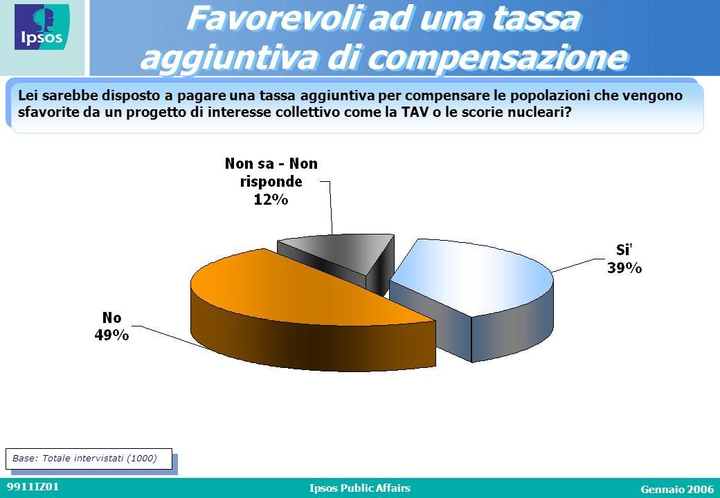Gennaio 2006 Ipsos Public Affairs 9911IZ01 Favorevoli ad una tassa aggiuntiva di compensazione Lei sarebbe disposto a pagare una tassa aggiuntiva per