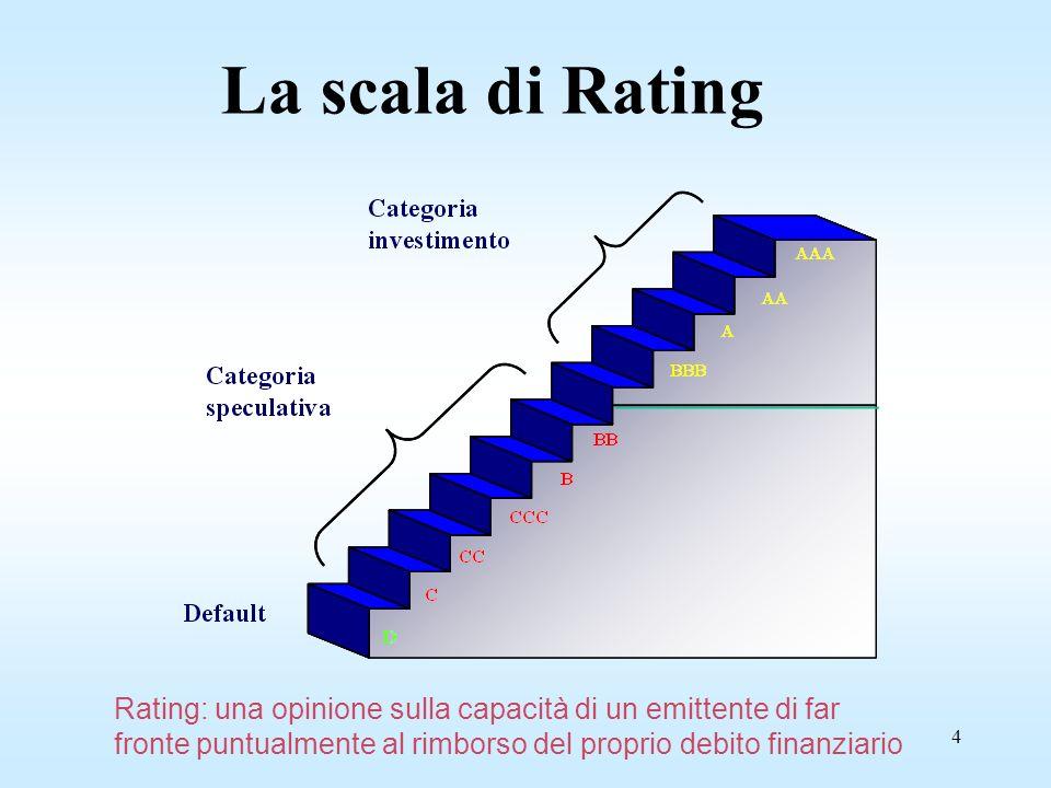 4 La scala di Rating Rating: una opinione sulla capacità di un emittente di far fronte puntualmente al rimborso del proprio debito finanziario