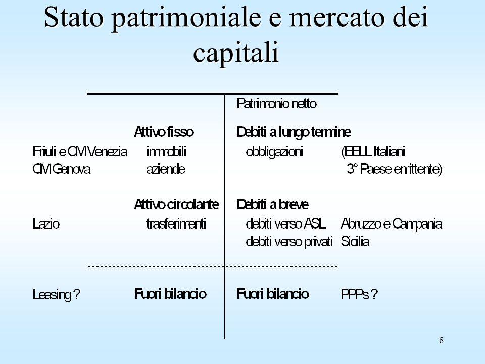 8 Stato patrimoniale e mercato dei capitali