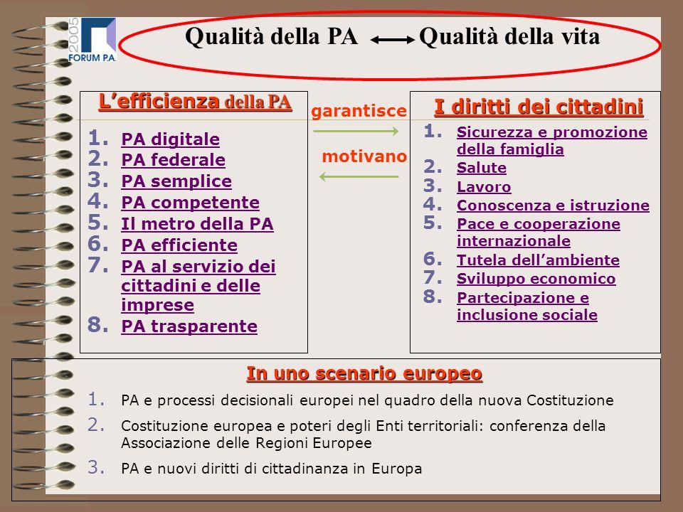 Qualità della PA Qualità della vita Lefficienza della PA 1.