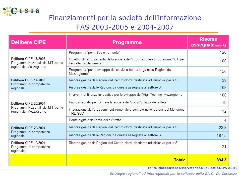 Strategie regionali ed interregionali per lo sviluppo della SI, G. De Costanzo Finanziamenti per la società dellinformazione FAS 2003-2005 e 2004-2007