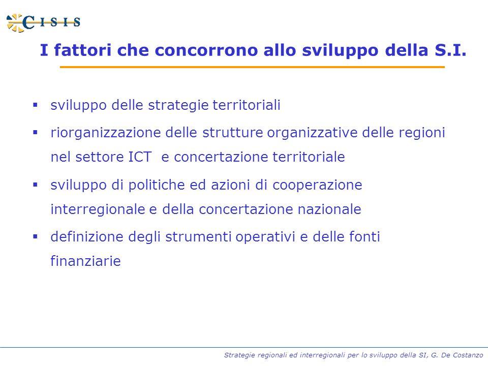 Strategie regionali ed interregionali per lo sviluppo della SI, G. De Costanzo I fattori che concorrono allo sviluppo della S.I. sviluppo delle strate