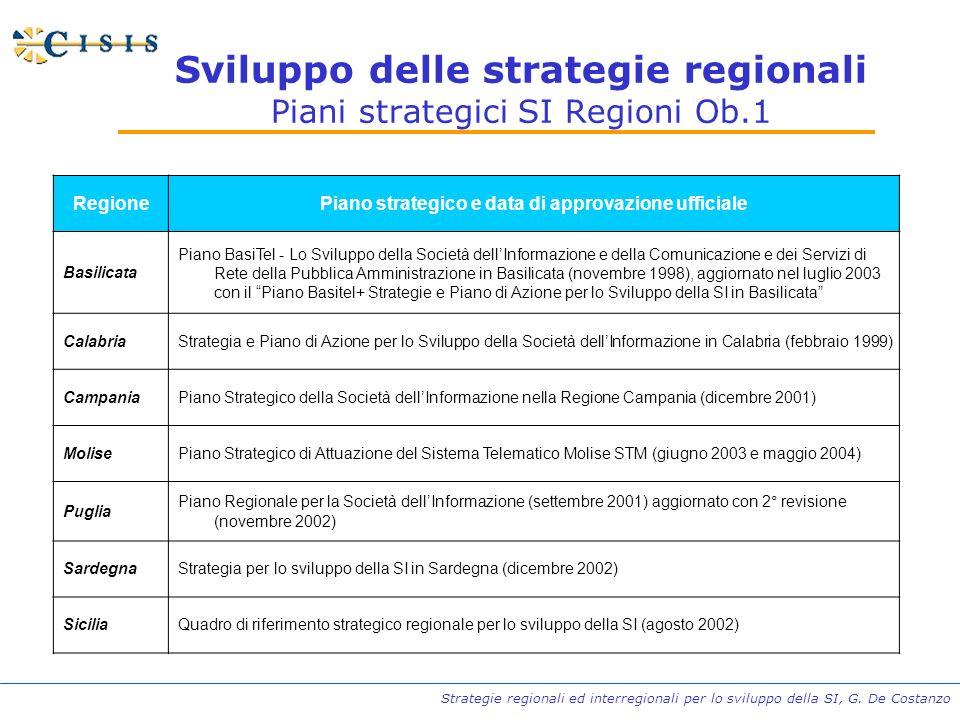 Strategie regionali ed interregionali per lo sviluppo della SI, G. De Costanzo Sviluppo delle strategie regionali Piani strategici SI Regioni Ob.1 Reg