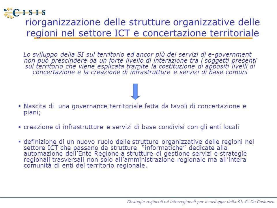 Strategie regionali ed interregionali per lo sviluppo della SI, G. De Costanzo riorganizzazione delle strutture organizzative delle regioni nel settor