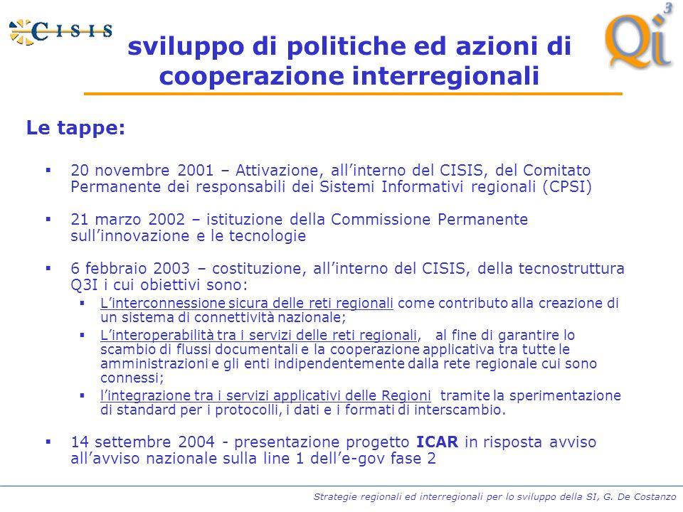 Strategie regionali ed interregionali per lo sviluppo della SI, G. De Costanzo sviluppo di politiche ed azioni di cooperazione interregionali 20 novem