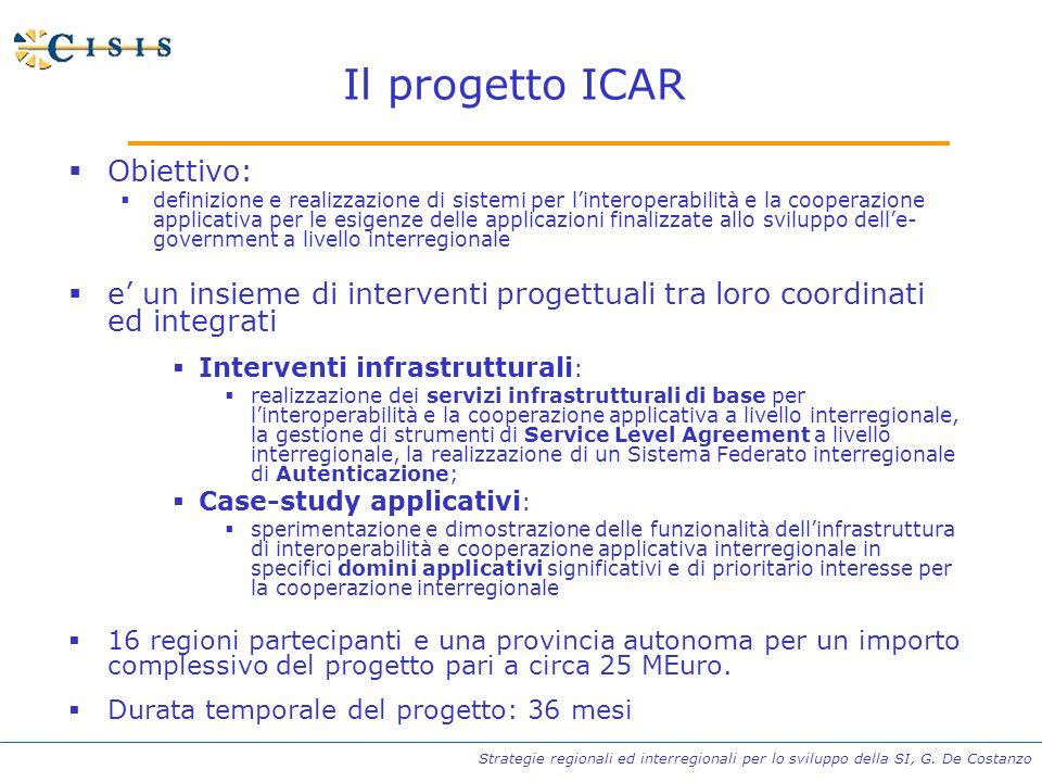 Strategie regionali ed interregionali per lo sviluppo della SI, G. De Costanzo Il progetto ICAR Obiettivo: definizione e realizzazione di sistemi per