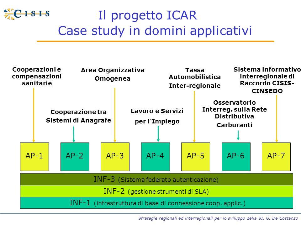 Strategie regionali ed interregionali per lo sviluppo della SI, G. De Costanzo Case study in domini applicativi INF-1 (infrastruttura di base di conne
