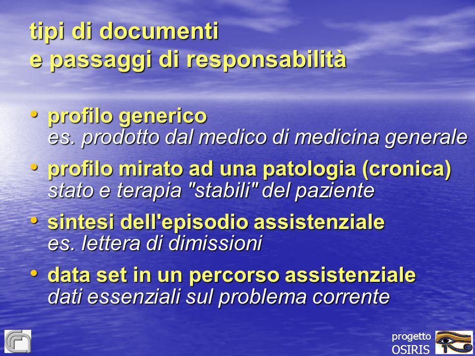 progetto OSIRIS tipi di documenti e passaggi di responsabilità profilo generico es. prodotto dal medico di medicina generale profilo generico es. prod