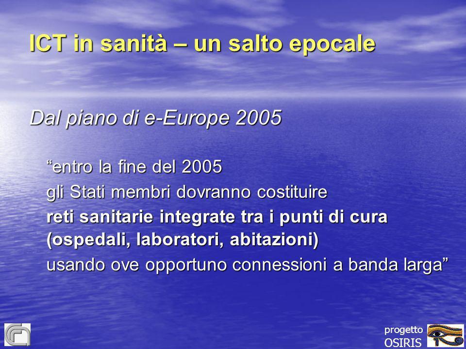 progetto OSIRIS ICT in sanità – un salto epocale Dal piano di e-Europe 2005 entro la fine del 2005entro la fine del 2005 gli Stati membri dovranno cos