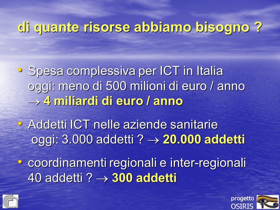 progetto OSIRIS di quante risorse abbiamo bisogno ? Spesa complessiva per ICT in Italia oggi: meno di 500 milioni di euro / anno 4 miliardi di euro /