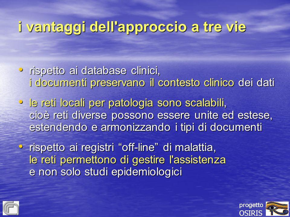 progetto OSIRIS i vantaggi dell'approccio a tre vie rispetto ai database clinici, i documenti preservano il contesto clinico dei dati rispetto ai data