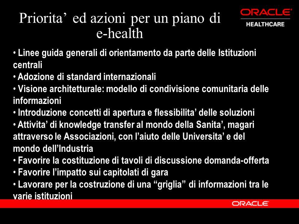 Priorita ed azioni per un piano di e-health Linee guida generali di orientamento da parte delle Istituzioni centrali Adozione di standard internaziona