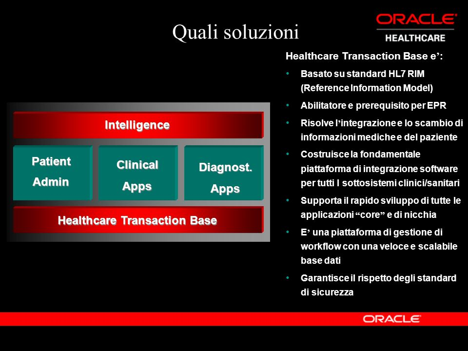 Healthcare Transaction Base PatientAdmin Diagnost.Apps Intelligence Quali soluzioni Healthcare Transaction Base e : Basato su standard HL7 RIM (Refere