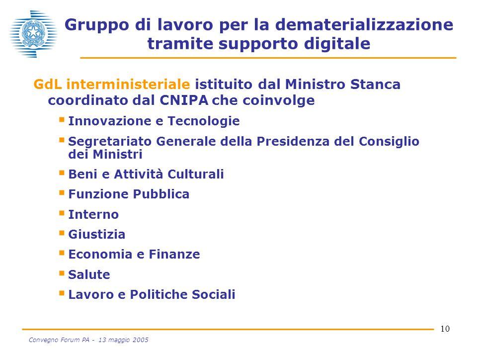 10 Convegno Forum PA - 13 maggio 2005 Gruppo di lavoro per la dematerializzazione tramite supporto digitale GdL interministeriale istituito dal Minist